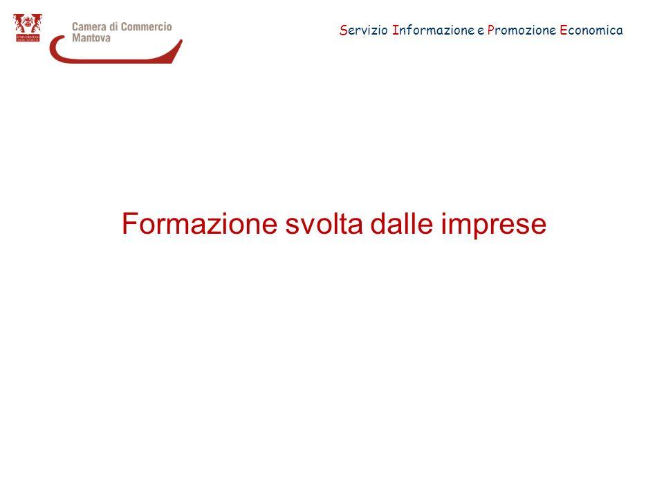 Servizio Informazione e Promozione Economica Formazione svolta dalle imprese