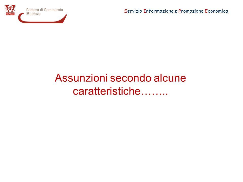Servizio Informazione e Promozione Economica Assunzioni secondo alcune caratteristiche……..