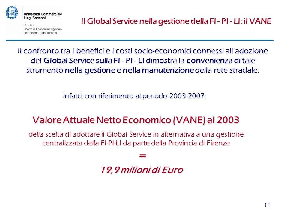 11 Il Global Service nella gestione della FI - PI - LI: il VANE Il confronto tra i benefici e i costi socio-economici connessi alladozione del Global Service sulla FI - PI - LI dimostra la convenienza di tale strumento nella gestione e nella manutenzione della rete stradale.