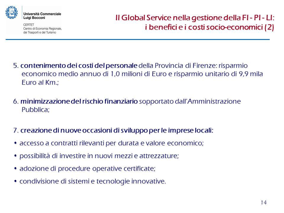 14 5. contenimento dei costi del personale della Provincia di Firenze: risparmio economico medio annuo di 1,0 milioni di Euro e risparmio unitario di