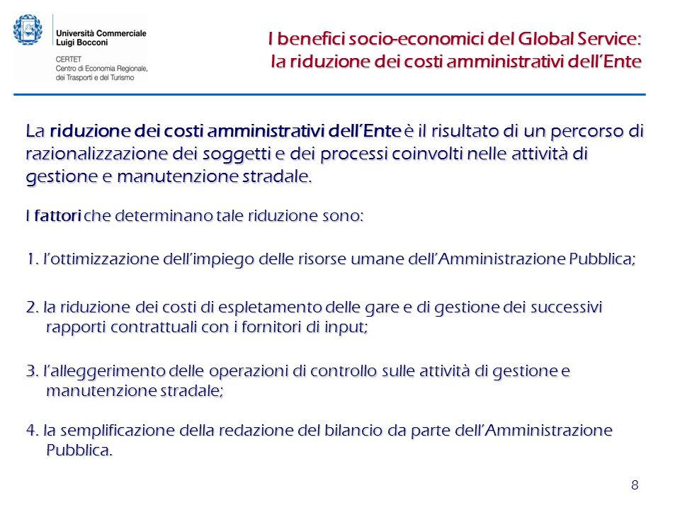 8 I benefici socio-economici del Global Service: la riduzione dei costi amministrativi dellEnte La riduzione dei costi amministrativi dellEnte è il ri