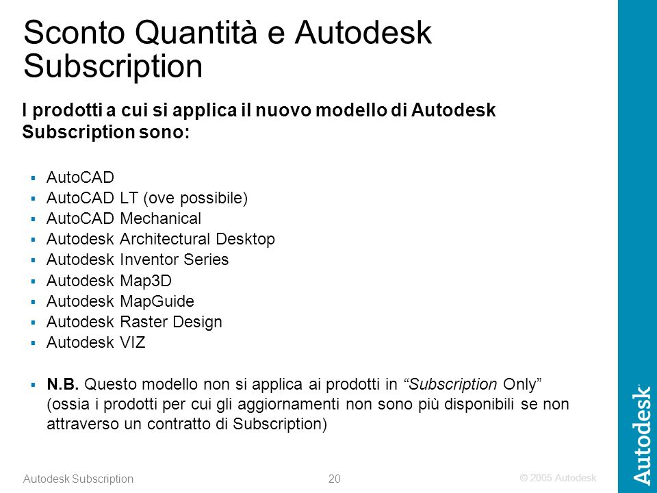 © 2005 Autodesk 20 Autodesk Subscription Sconto Quantità e Autodesk Subscription I prodotti a cui si applica il nuovo modello di Autodesk Subscription