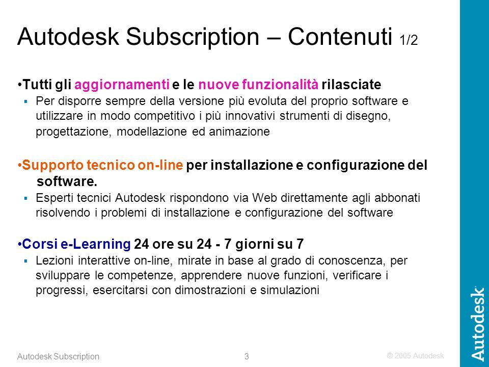 © 2005 Autodesk 14 Autodesk Subscription Il nuovo modello Cosè Leliminazione degli upgrade (1X, 2X e 3X) e lintroduzione di una fee di sottoscrizione retroattiva.