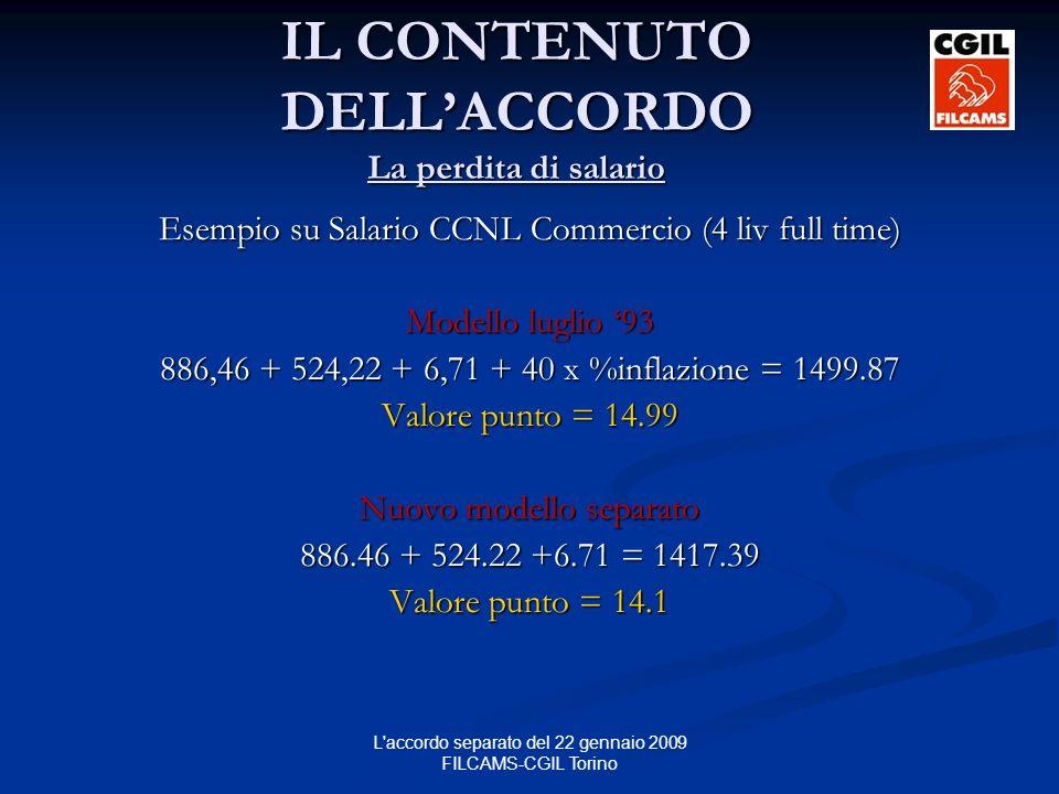 L accordo separato del 22 gennaio 2009 FILCAMS-CGIL Torino IL CONTENUTO DELLACCORDO La perdita di salario Esempio su Salario CCNL Commercio (4 liv full time) Modello luglio 93 886,46 + 524,22 + 6,71 + 40 x %inflazione = 1499.87 Valore punto = 14.99 Nuovo modello separato 886.46 + 524.22 +6.71 = 1417.39 Valore punto = 14.1