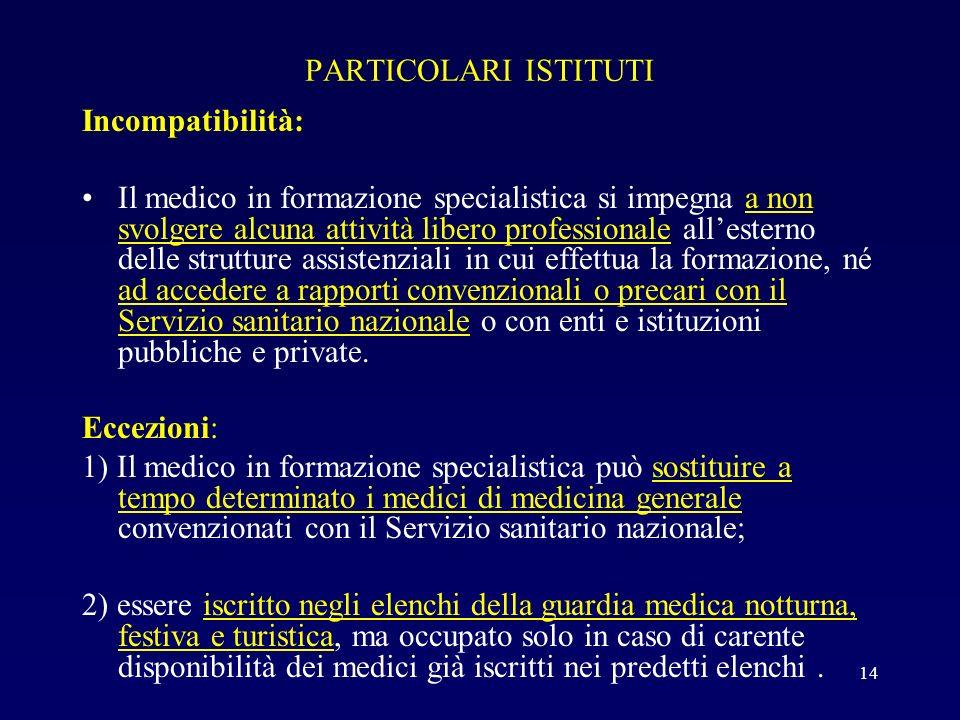 PARTICOLARI ISTITUTI Incompatibilità: Il medico in formazione specialistica si impegna a non svolgere alcuna attività libero professionale allesterno