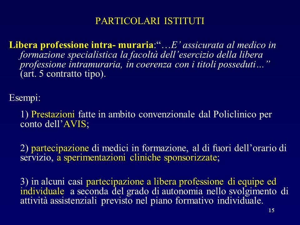 PARTICOLARI ISTITUTI Libera professione intra- muraria:…E assicurata al medico in formazione specialistica la facoltà dellesercizio della libera profe