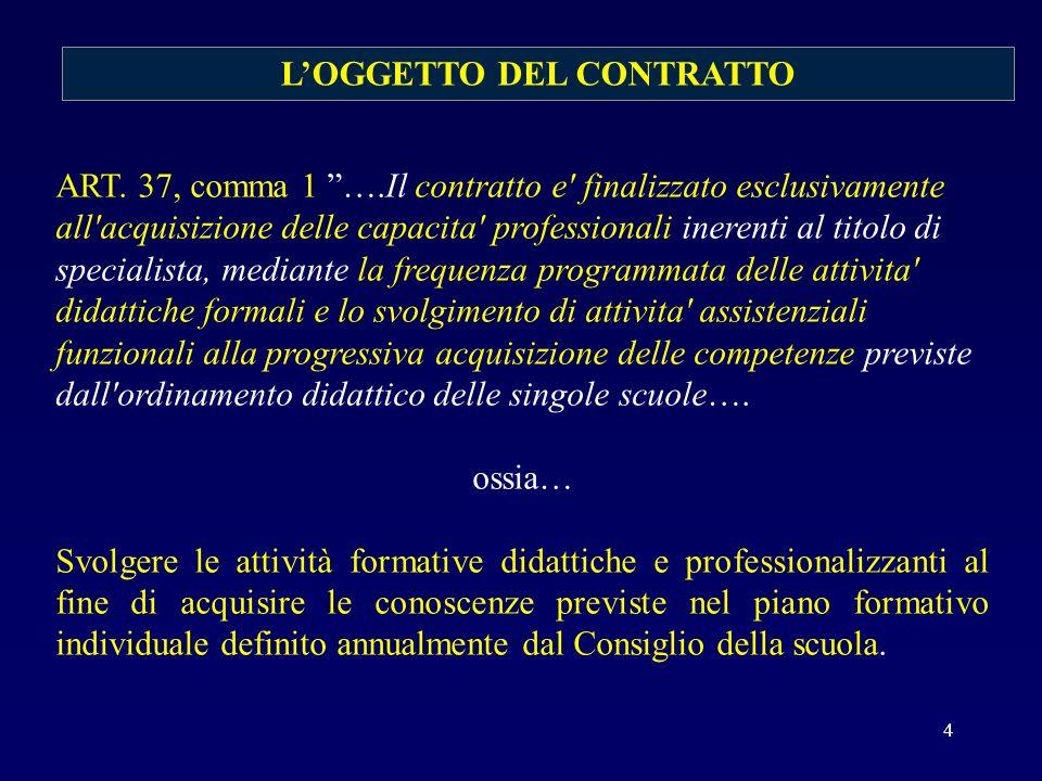 LOGGETTO DEL CONTRATTO ART. 37, comma 1 ….Il contratto e' finalizzato esclusivamente all'acquisizione delle capacita' professionali inerenti al titolo