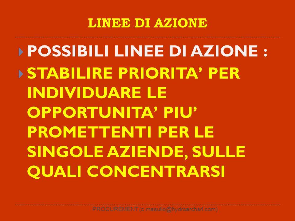 PROCUREMENT (c.masullo@hydroarchsrl.com) LINEE DI AZIONE POSSIBILI LINEE DI AZIONE : STABILIRE PRIORITA PER INDIVIDUARE LE OPPORTUNITA PIU PROMETTENTI PER LE SINGOLE AZIENDE, SULLE QUALI CONCENTRARSI