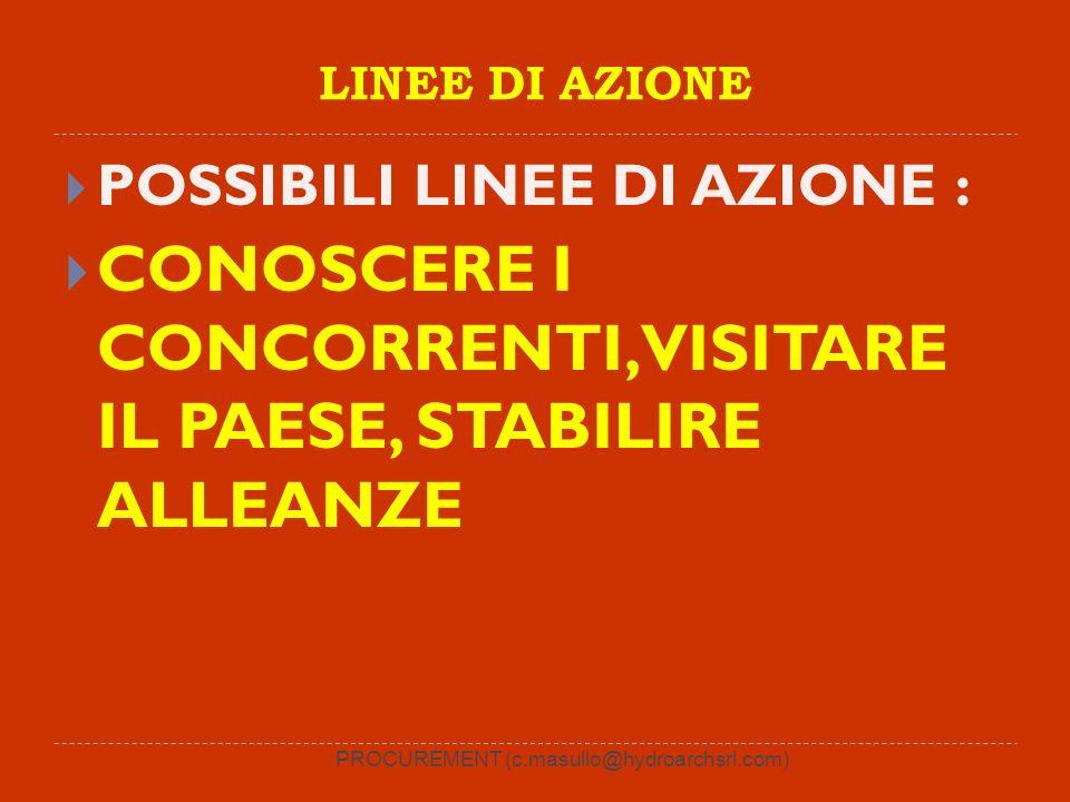 PROCUREMENT (c.masullo@hydroarchsrl.com) LINEE DI AZIONE POSSIBILI LINEE DI AZIONE : CONOSCERE I CONCORRENTI, VISITARE IL PAESE, STABILIRE ALLEANZE