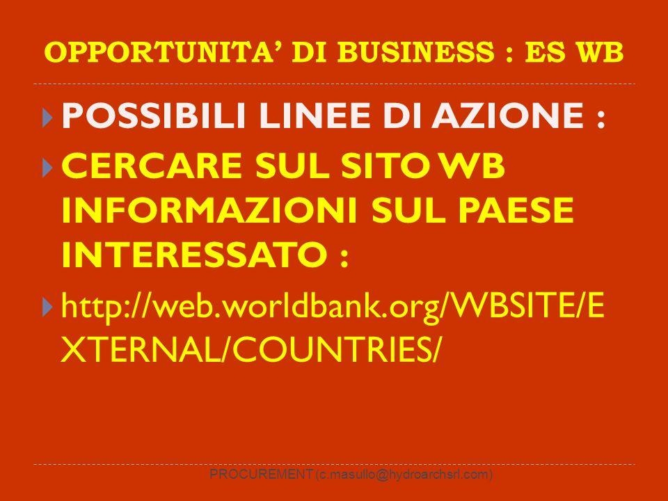 PROCUREMENT (c.masullo@hydroarchsrl.com) OPPORTUNITA DI BUSINESS : ES WB POSSIBILI LINEE DI AZIONE : CERCARE SUL SITO WB INFORMAZIONI SUL PAESE INTERE