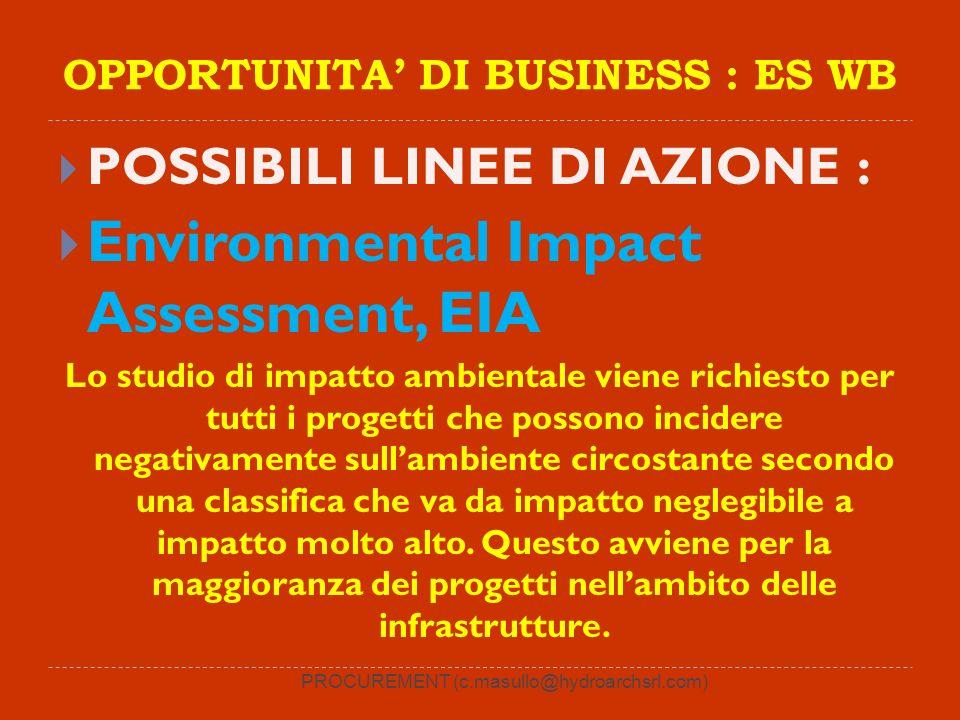 PROCUREMENT (c.masullo@hydroarchsrl.com) OPPORTUNITA DI BUSINESS : ES WB POSSIBILI LINEE DI AZIONE : Environmental Impact Assessment, EIA Lo studio di