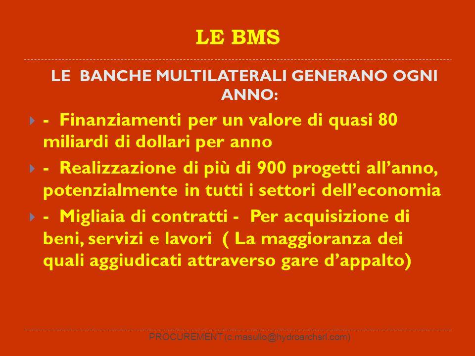 PROCUREMENT (c.masullo@hydroarchsrl.com) LE BMS LE BANCHE MULTILATERALI GENERANO OGNI ANNO: - Finanziamenti per un valore di quasi 80 miliardi di dollari per anno - Realizzazione di più di 900 progetti allanno, potenzialmente in tutti i settori delleconomia - Migliaia di contratti - Per acquisizione di beni, servizi e lavori ( La maggioranza dei quali aggiudicati attraverso gare dappalto)