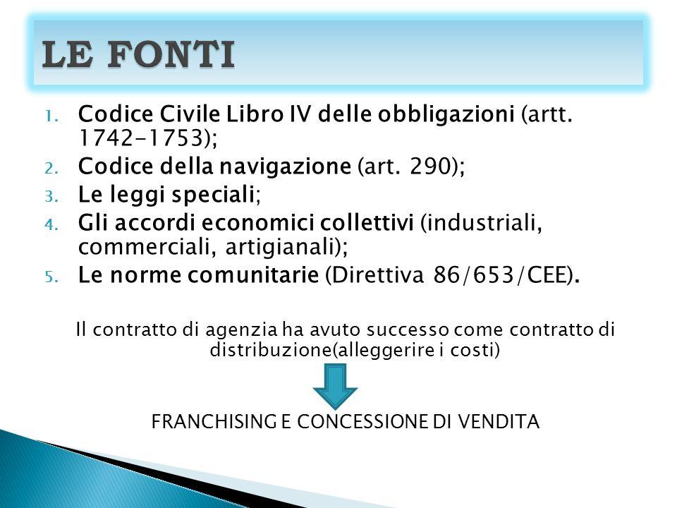 1.Codice Civile Libro IV delle obbligazioni (artt.