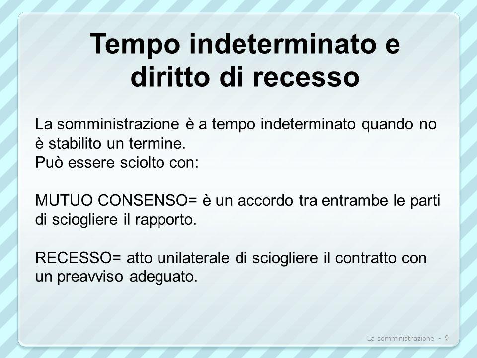 Tempo indeterminato e diritto di recesso La somministrazione è a tempo indeterminato quando no è stabilito un termine.