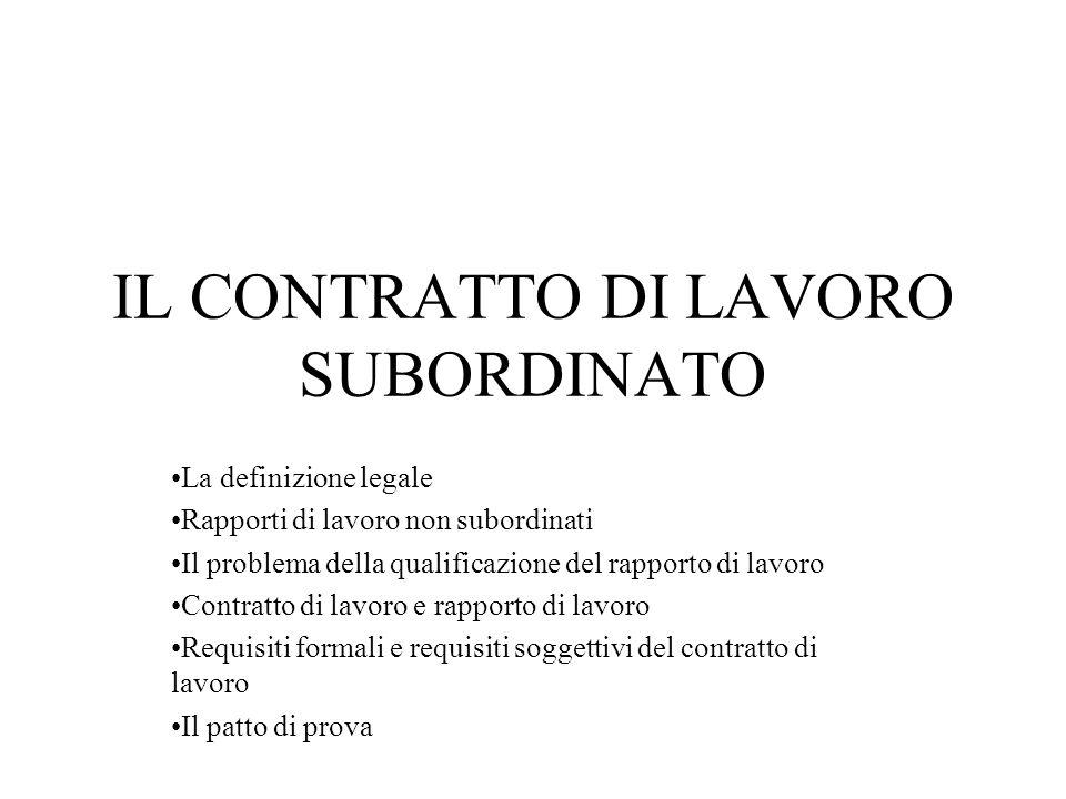 IL LAVORO SUBORDINATO 1.DEFINIZIONI CODICISTICHE 2.