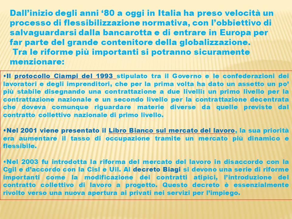 Dallinizio degli anni 80 a oggi in Italia ha preso velocità un processo di flessibilizzazione normativa, con lobbiettivo di salvaguardarsi dalla bancarotta e di entrare in Europa per far parte del grande contenitore della globalizzazione.