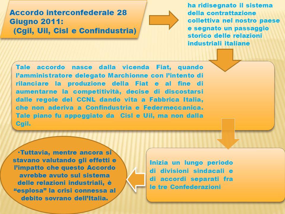 Tuttavia, mentre ancora si stavano valutando gli effetti e limpatto che questo Accordo avrebbe avuto sul sistema delle relazioni industriali, è esplosa la crisi connessa al debito sovrano dellItalia.