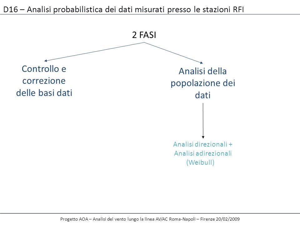 D16 – Analisi probabilistica dei dati misurati presso le stazioni RFI 2 FASI Controllo e correzione delle basi dati Analisi della popolazione dei dati