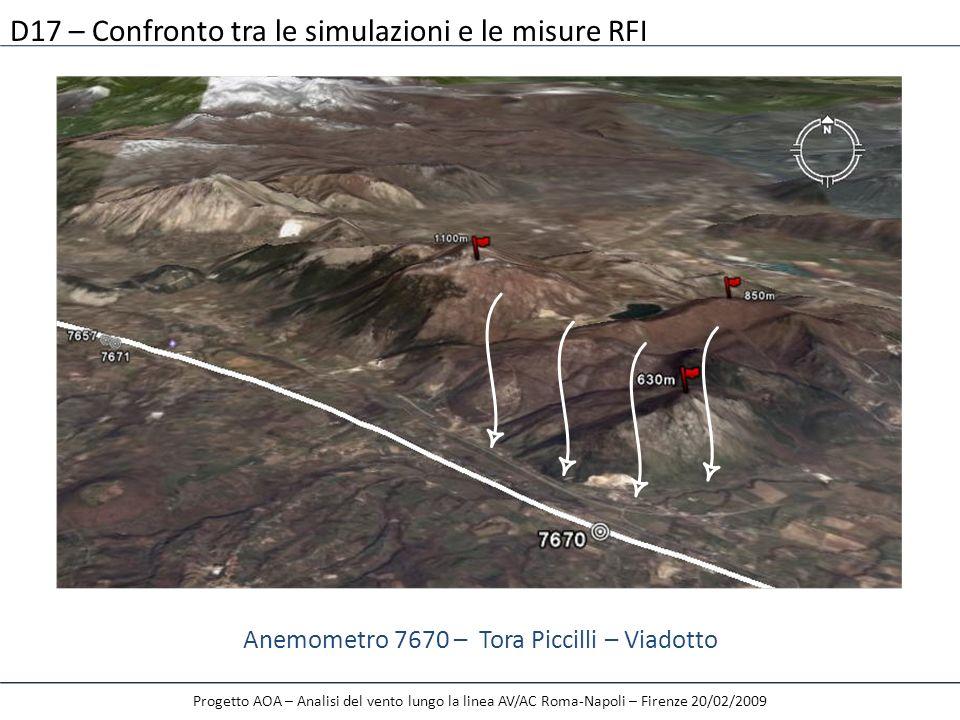 Progetto AOA – Analisi del vento lungo la linea AV/AC Roma-Napoli – Firenze 20/02/2009 Anemometro 7670 – Tora Piccilli – Viadotto D17 – Confronto tra