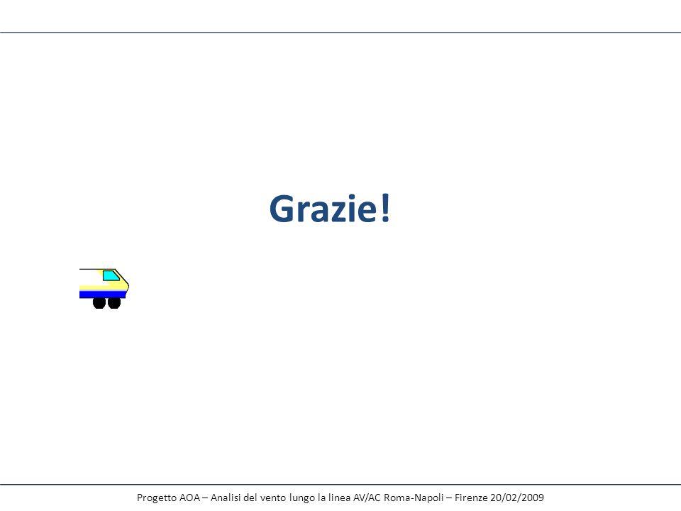 Progetto AOA – Analisi del vento lungo la linea AV/AC Roma-Napoli – Firenze 20/02/2009 Grazie!