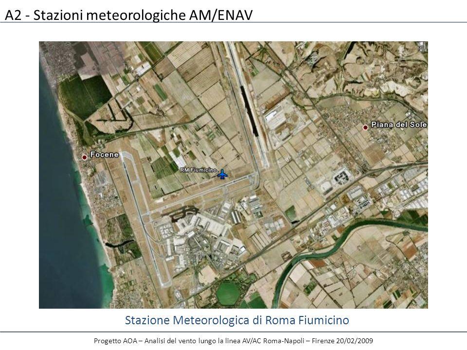 A2 - Stazioni meteorologiche AM/ENAV Progetto AOA – Analisi del vento lungo la linea AV/AC Roma-Napoli – Firenze 20/02/2009 Stazione Meteorologica di
