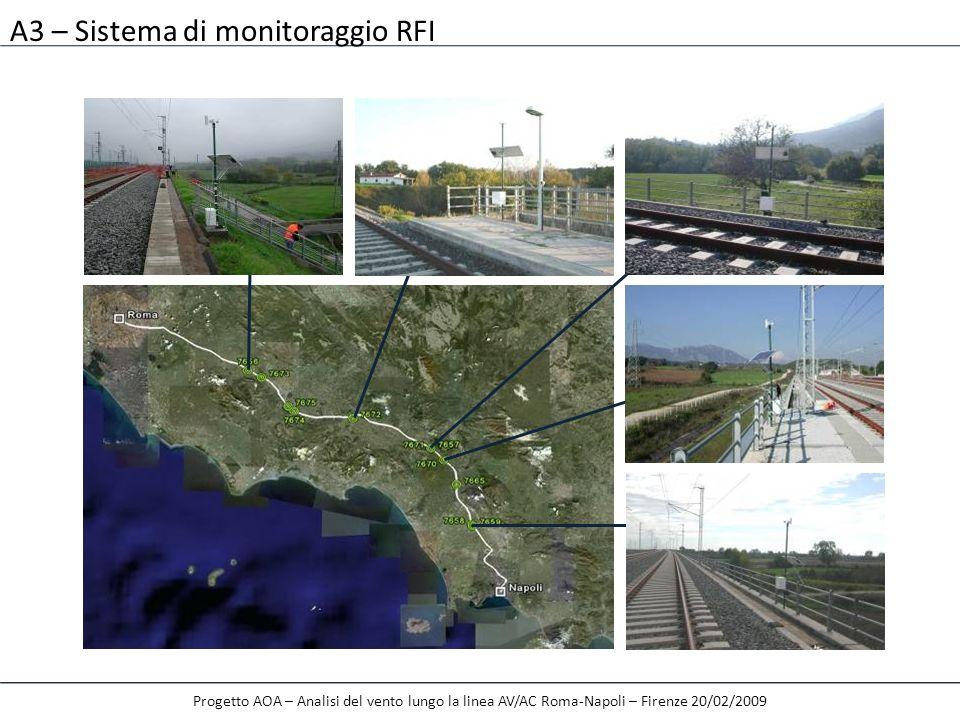 A3 – Sistema di monitoraggio RFI Progetto AOA – Analisi del vento lungo la linea AV/AC Roma-Napoli – Firenze 20/02/2009