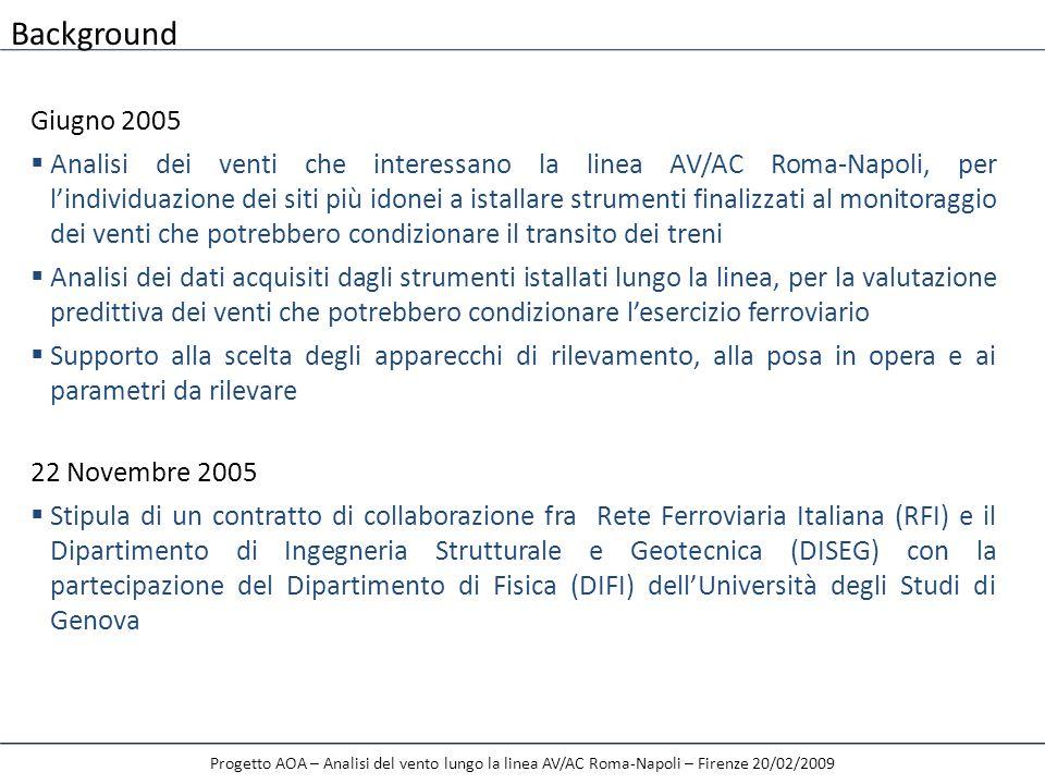 2 luglio 2008 ITALCERTIFER ha dato incarico al DICAT di svolgere le seguenti attività: a) analisi probabilistica della velocità del vento; b) individuazione dei siti più rappresentativi dei fenomeni locali; c) valutazione di pericolosità eolica; da sviluppare per le seguenti nuove linee AV/AC: linea Napoli-Salerno linea Firenze-Bologna Progetto AOA – Analisi del vento lungo la linea AV/AC Roma-Napoli – Firenze 20/02/2009 Ulteriori sviluppi – Analoghi studi per altre linee ferroviarie italiane Orografia significativa