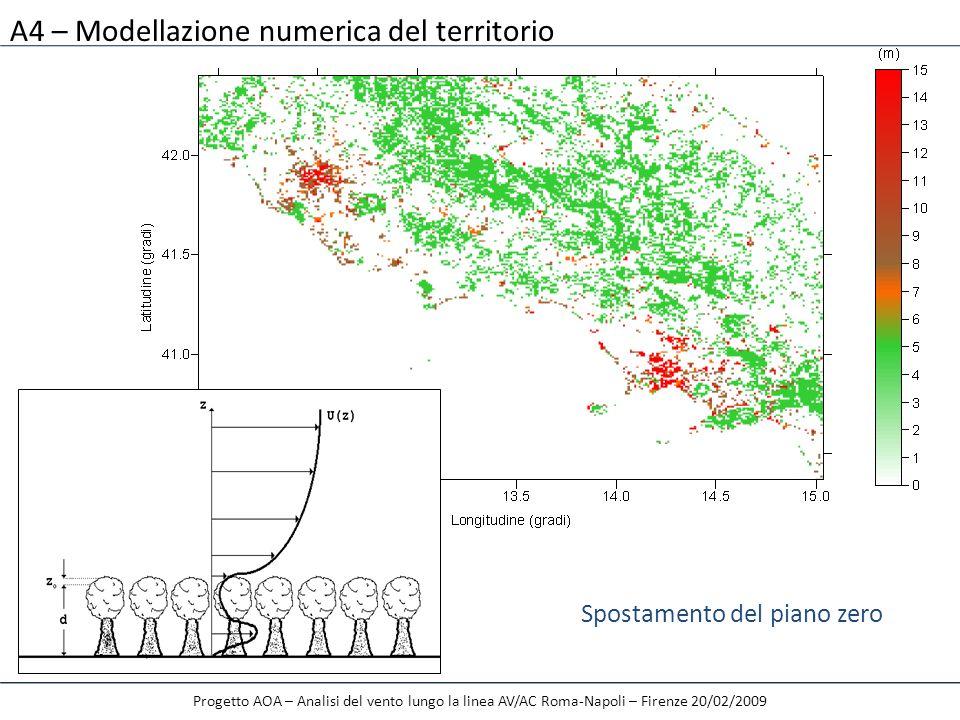 A4 – Modellazione numerica del territorio Progetto AOA – Analisi del vento lungo la linea AV/AC Roma-Napoli – Firenze 20/02/2009 Spostamento del piano