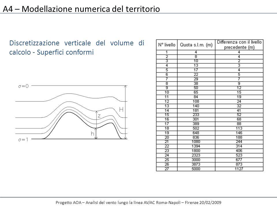A4 – Modellazione numerica del territorio Progetto AOA – Analisi del vento lungo la linea AV/AC Roma-Napoli – Firenze 20/02/2009 Discretizzazione vert