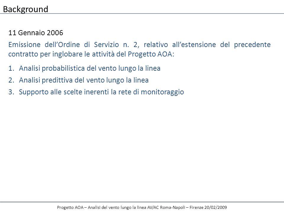Progetto AOA – Analisi del vento lungo la linea AV/AC Roma-Napoli – Firenze 20/02/2009 11 Gennaio 2006 Emissione dellOrdine di Servizio n.