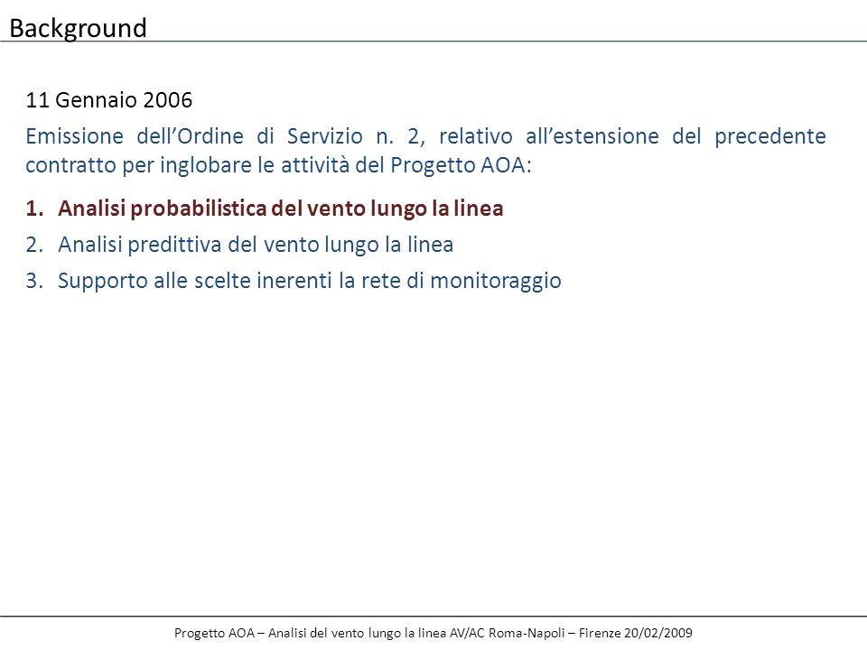 Progetto AOA – Analisi del vento lungo la linea AV/AC Roma-Napoli – Firenze 20/02/2009 7 stazioni meteorologiche x 913 punti della linea x 2 tipi di velocità (media/picco) x 2 tipi di analisi (RFI/AOA) = 25564 analisi probabilistiche !!!!.