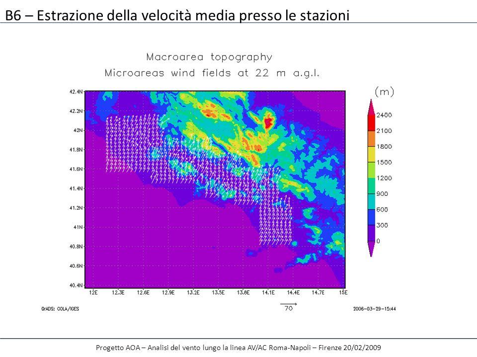 B6 – Estrazione della velocità media presso le stazioni Progetto AOA – Analisi del vento lungo la linea AV/AC Roma-Napoli – Firenze 20/02/2009