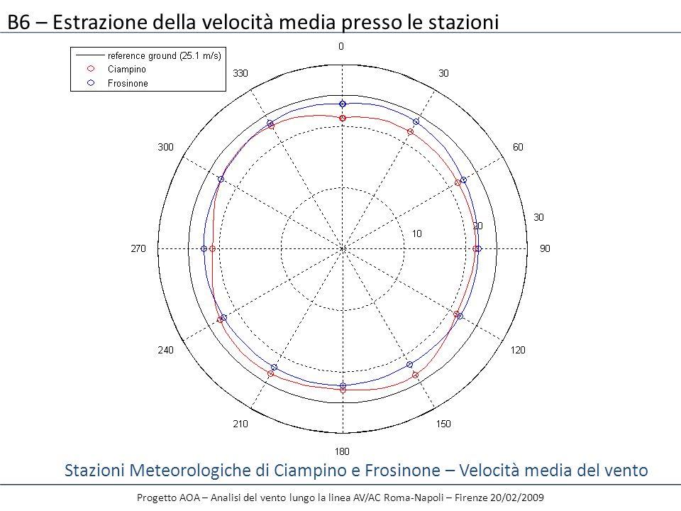 B6 – Estrazione della velocità media presso le stazioni Progetto AOA – Analisi del vento lungo la linea AV/AC Roma-Napoli – Firenze 20/02/2009 Stazion