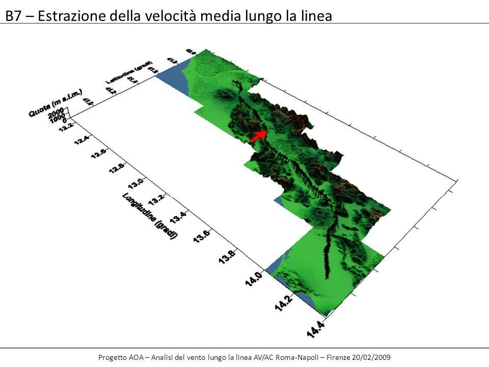 B7 – Estrazione della velocità media lungo la linea Progetto AOA – Analisi del vento lungo la linea AV/AC Roma-Napoli – Firenze 20/02/2009
