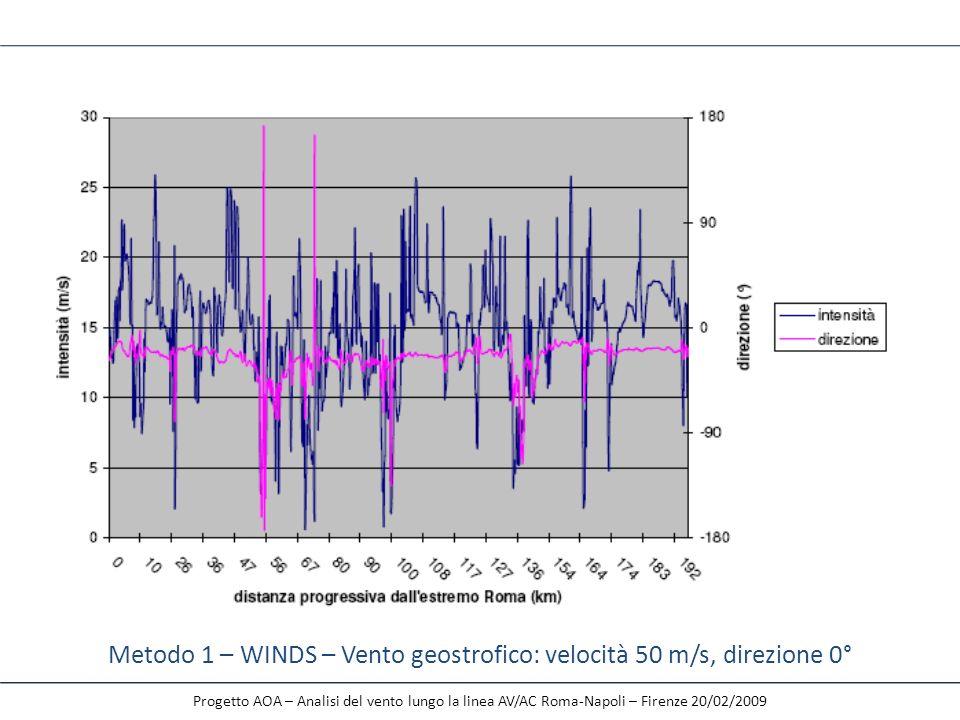 Progetto AOA – Analisi del vento lungo la linea AV/AC Roma-Napoli – Firenze 20/02/2009 Metodo 1 – WINDS – Vento geostrofico: velocità 50 m/s, direzion