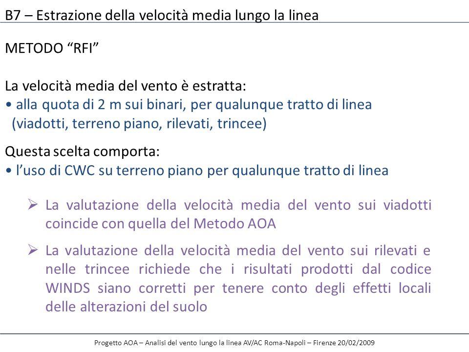 Progetto AOA – Analisi del vento lungo la linea AV/AC Roma-Napoli – Firenze 20/02/2009 B7 – Estrazione della velocità media lungo la linea METODO RFI