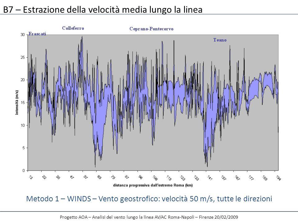 Progetto AOA – Analisi del vento lungo la linea AV/AC Roma-Napoli – Firenze 20/02/2009 B7 – Estrazione della velocità media lungo la linea Metodo 1 –
