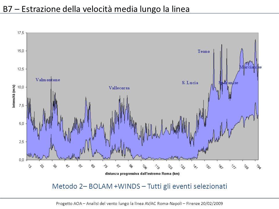Progetto AOA – Analisi del vento lungo la linea AV/AC Roma-Napoli – Firenze 20/02/2009 B7 – Estrazione della velocità media lungo la linea Metodo 2– B