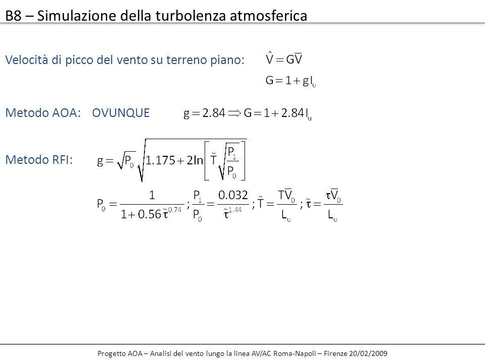 Progetto AOA – Analisi del vento lungo la linea AV/AC Roma-Napoli – Firenze 20/02/2009 B8 – Simulazione della turbolenza atmosferica Velocità di picco