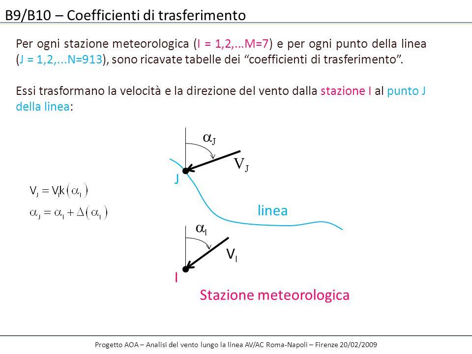 B9/B10 – Coefficienti di trasferimento Per ogni stazione meteorologica (I = 1,2,...M=7) e per ogni punto della linea (J = 1,2,...N=913), sono ricavate