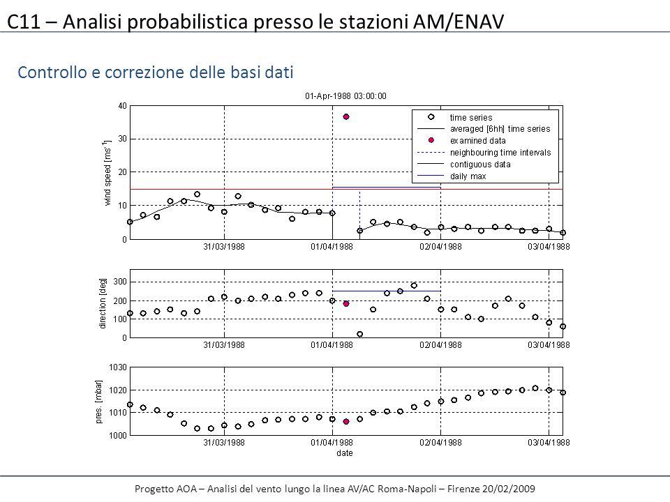 Progetto AOA – Analisi del vento lungo la linea AV/AC Roma-Napoli – Firenze 20/02/2009 C11 – Analisi probabilistica presso le stazioni AM/ENAV Control
