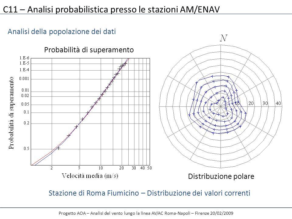 Progetto AOA – Analisi del vento lungo la linea AV/AC Roma-Napoli – Firenze 20/02/2009 C11 – Analisi probabilistica presso le stazioni AM/ENAV Analisi
