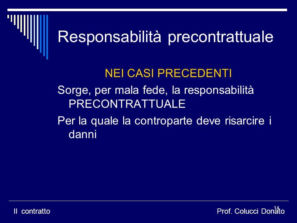 NEI CASI PRECEDENTI Sorge, per mala fede, la responsabilità PRECONTRATTUALE Per la quale la controparte deve risarcire i danni Responsabilità precontrattuale Il contrattoProf.