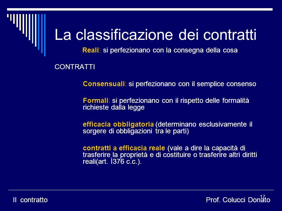 Reali: si perfezionano con la consegna della cosa CONTRATTI Consensuali: si perfezionano con il semplice consenso Formali: si perfezionano con il risp
