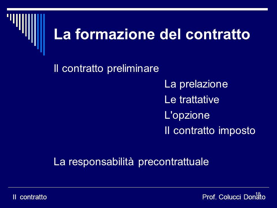 La formazione del contratto Il contratto preliminare La prelazione Le trattative L opzione II contratto imposto La responsabilità precontrattuale Il contrattoProf.