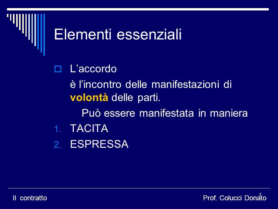Elementi essenziali Laccordo è lincontro delle manifestazioni di volontà delle parti.