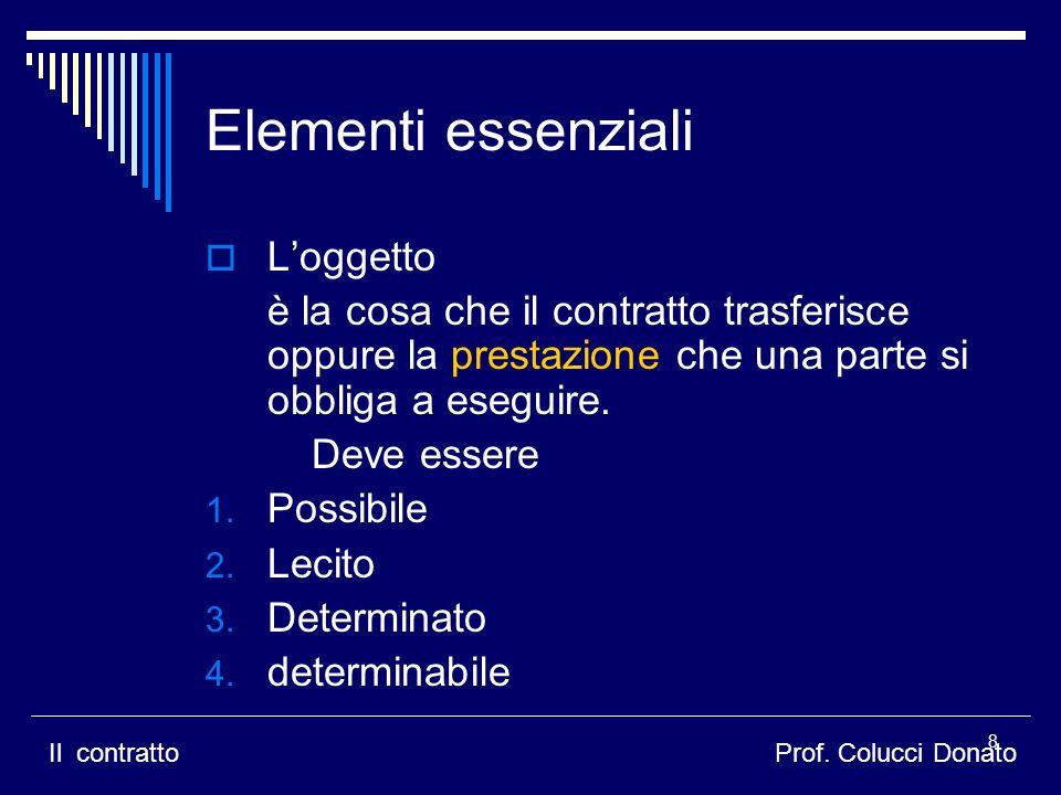 Loggetto è la cosa che il contratto trasferisce oppure la prestazione che una parte si obbliga a eseguire. Deve essere 1. Possibile 2. Lecito 3. Deter
