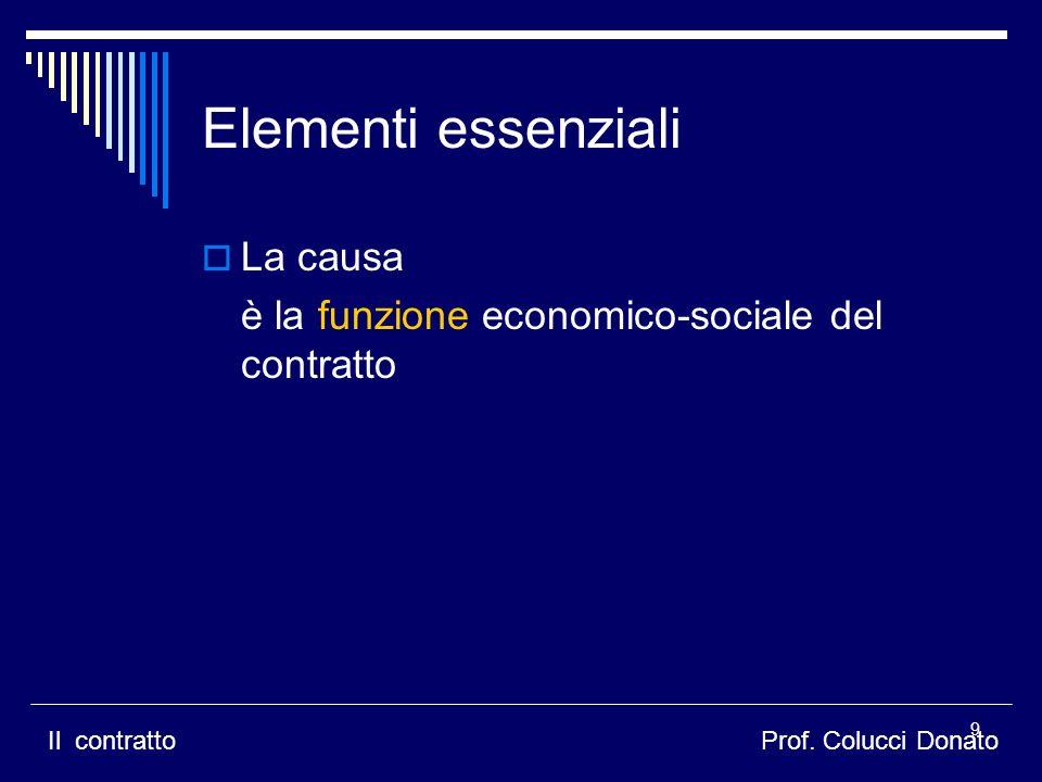 La causa è la funzione economico-sociale del contratto Elementi essenziali Il contrattoProf. Colucci Donato 9