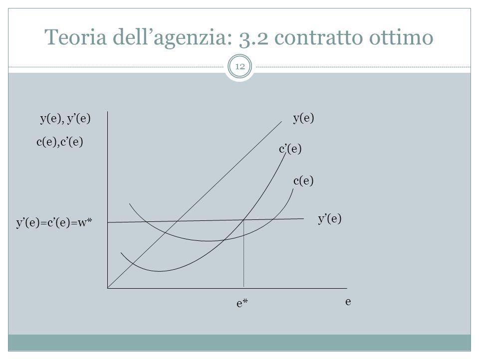 Teoria dellagenzia: 3.2 contratto ottimo y(e), y(e) e y(e) c(e),c(e) c(e) e* y(e)=c(e)=w* 12