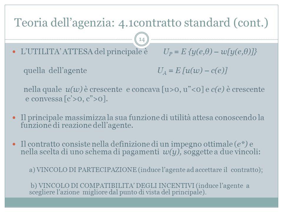 Teoria dellagenzia: 4.1contratto standard (cont.) LUTILITA ATTESA del principale è U P = E {y(e,θ) – w[y(e,θ)]} quella dellagente U A = E [u(w) – c(e)